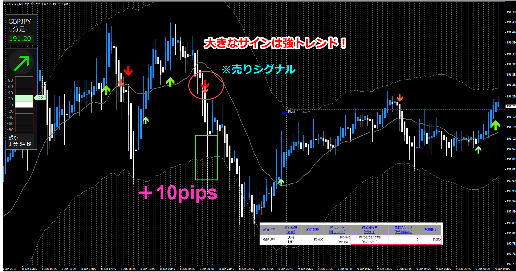 0608gbpjpy10pips