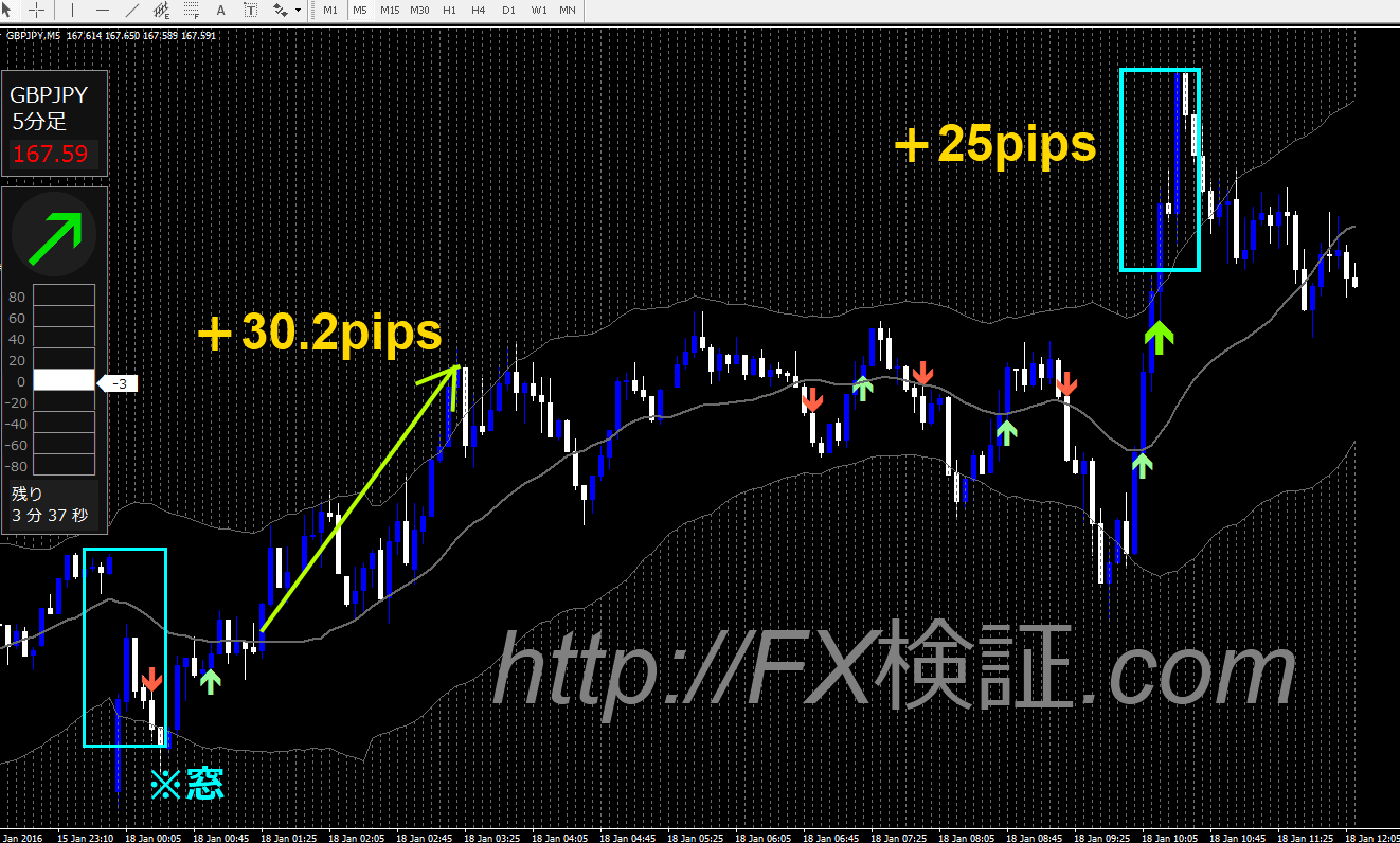 d0118gbpjpy